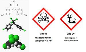 Neurotoxinas por falta de aire puro